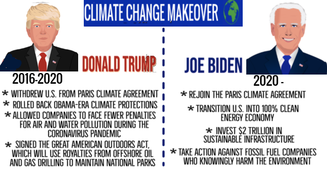 CLIMATE CHANGE GETS A MAKEOVER!
